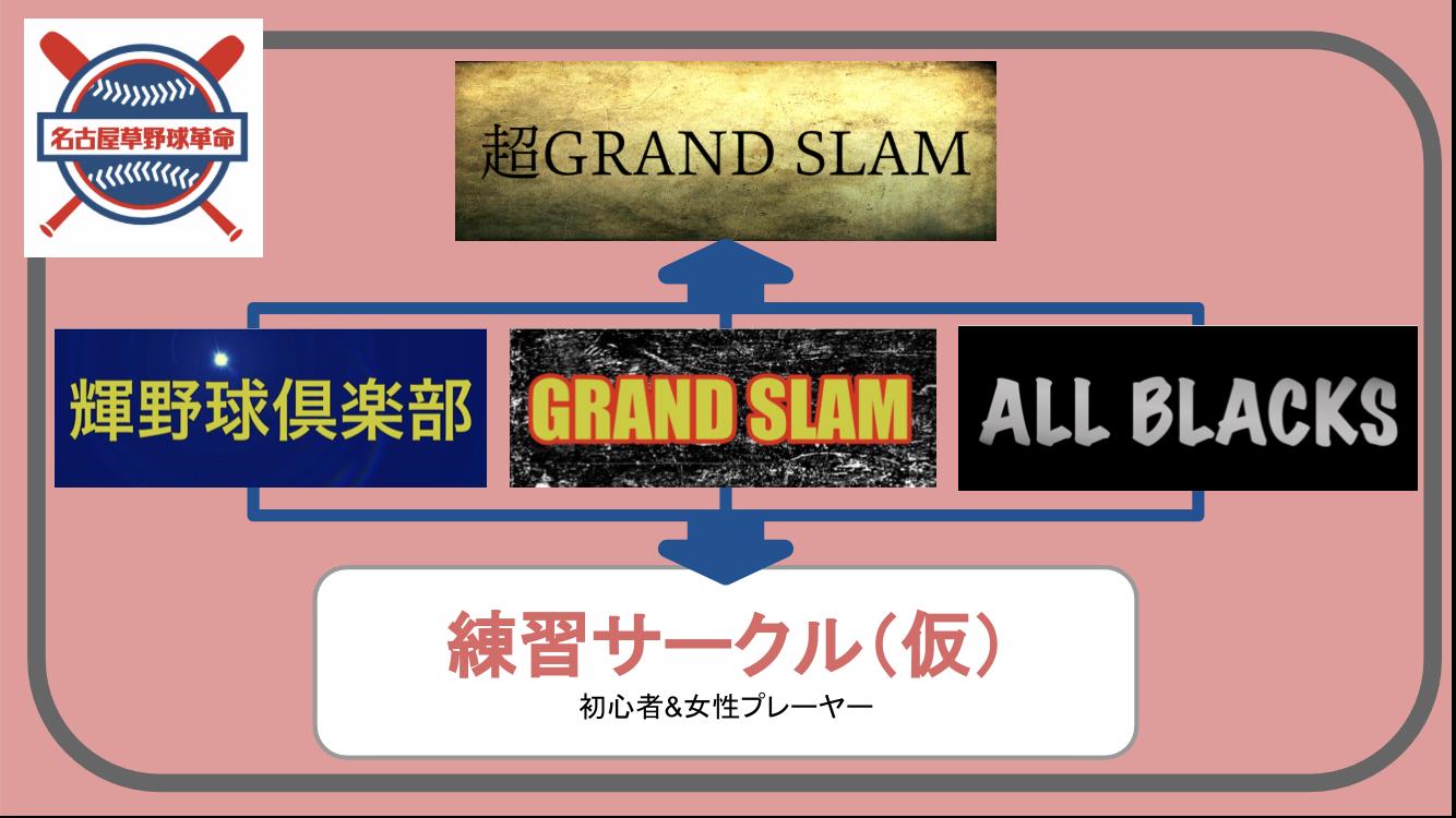 超GRAND SLAM、始動!